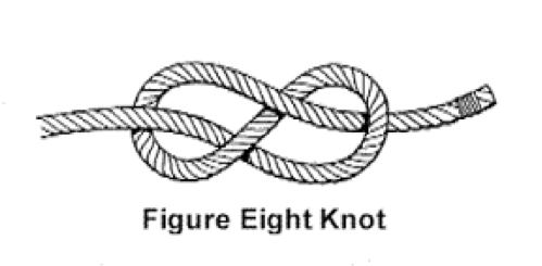 Réaliser un noeud de huit en escalade